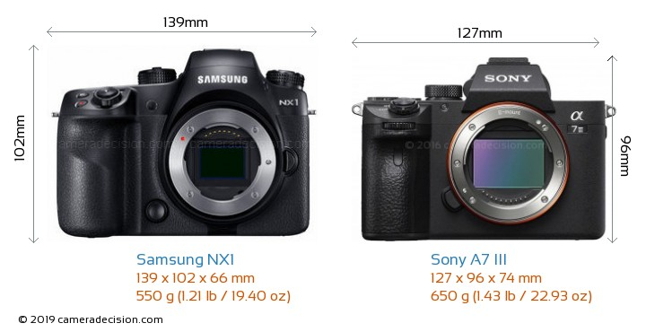 Samsung NX1 vs Sony A7 III Camera Size Comparison - Front View