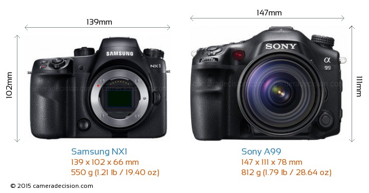 Samsung NX1 vs Sony A99 Camera Size Comparison - Front View