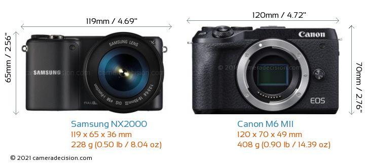 Samsung NX2000 vs Canon M6 MII Camera Size Comparison - Front View