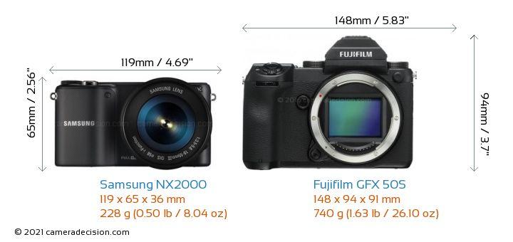 Samsung NX2000 vs Fujifilm GFX 50S Camera Size Comparison - Front View