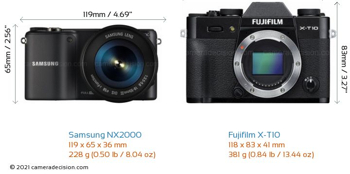 Samsung NX2000 vs Fujifilm X-T10 Camera Size Comparison - Front View