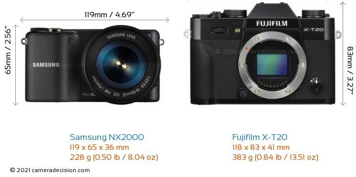 Samsung NX2000 vs Fujifilm X-T20 Camera Size Comparison - Front View