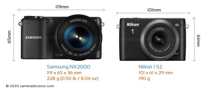 Samsung NX2000 vs Nikon 1 S2 Camera Size Comparison - Front View