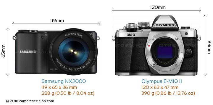 Samsung NX2000 vs Olympus E-M10 II Camera Size Comparison - Front View