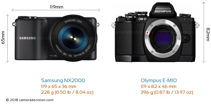 Samsung NX2000 vs Olympus E-M10 Camera Size Comparison - Front View