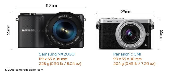 Samsung NX2000 vs Panasonic GM1 Camera Size Comparison - Front View