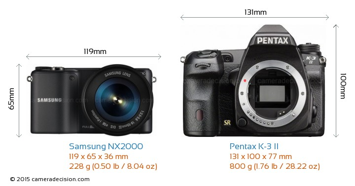 Samsung NX2000 vs Pentax K-3 II Camera Size Comparison - Front View