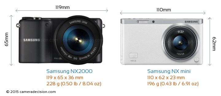 Samsung NX2000 vs Samsung NX mini Camera Size Comparison - Front View