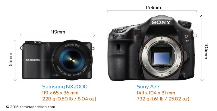 Samsung NX2000 vs Sony A77 Camera Size Comparison - Front View