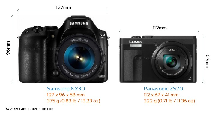 Samsung NX30 vs Panasonic ZS70 Camera Size Comparison - Front View
