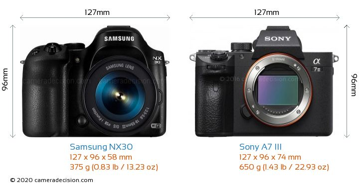 Samsung NX30 vs Sony A7 III Camera Size Comparison - Front View