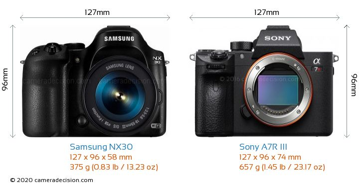 Samsung NX30 vs Sony A7R III Camera Size Comparison - Front View