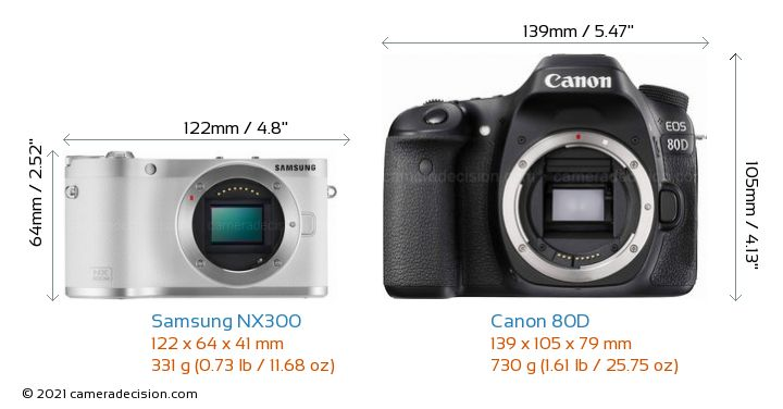 Samsung NX300 vs Canon 80D Camera Size Comparison - Front View