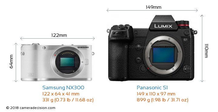 Samsung NX300 vs Panasonic S1 Camera Size Comparison - Front View