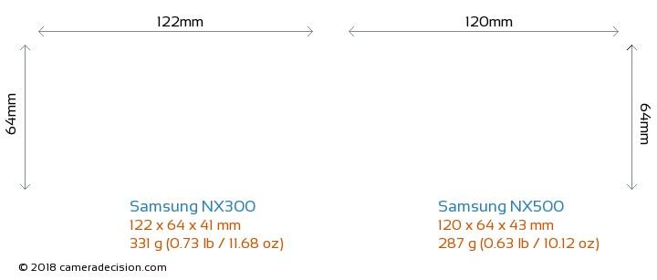 Samsung NX300 vs Samsung NX500 Camera Size Comparison - Front View