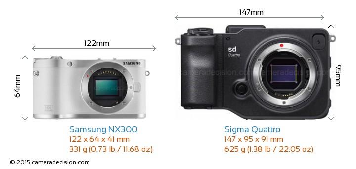 Samsung NX300 vs Sigma Quattro Camera Size Comparison - Front View