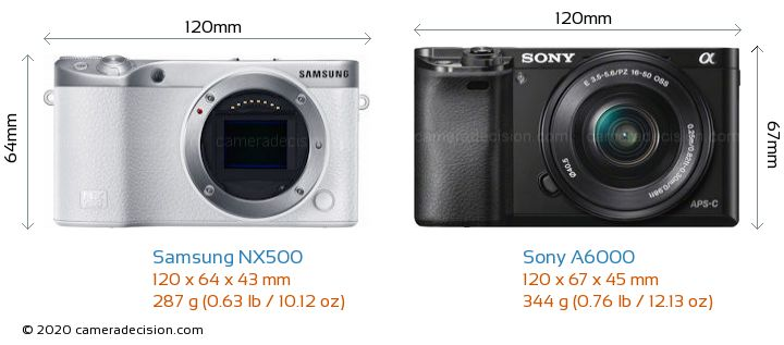 Samsung NX500 vs Sony A6000 Camera Size Comparison - Front View