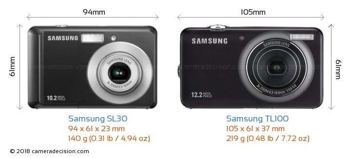 Samsung SL30 vs Samsung TL100 Camera Size Comparison - Front View