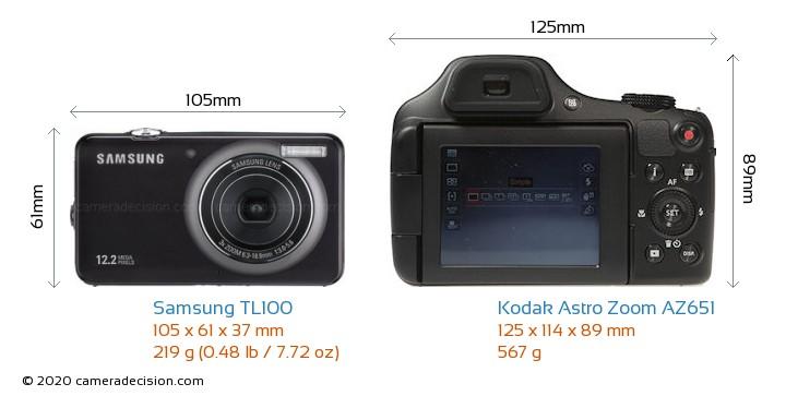 Samsung TL100 vs Kodak Astro Zoom AZ651 Camera Size Comparison - Front View