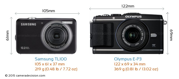 Samsung TL100 vs Olympus E-P3 Camera Size Comparison - Front View