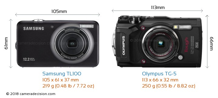 Samsung TL100 vs Olympus TG-5 Camera Size Comparison - Front View