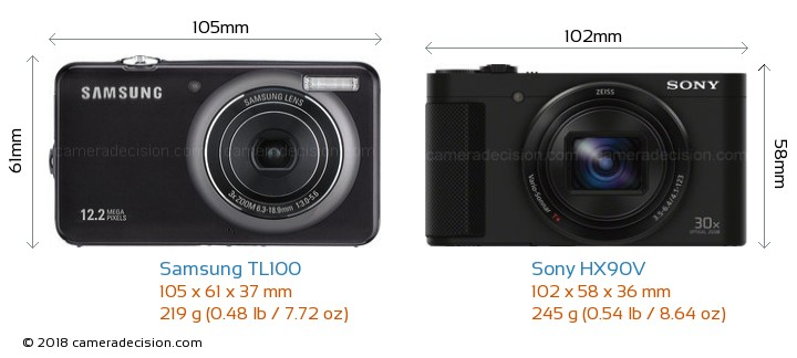 Samsung TL100 vs Sony HX90V Camera Size Comparison - Front View