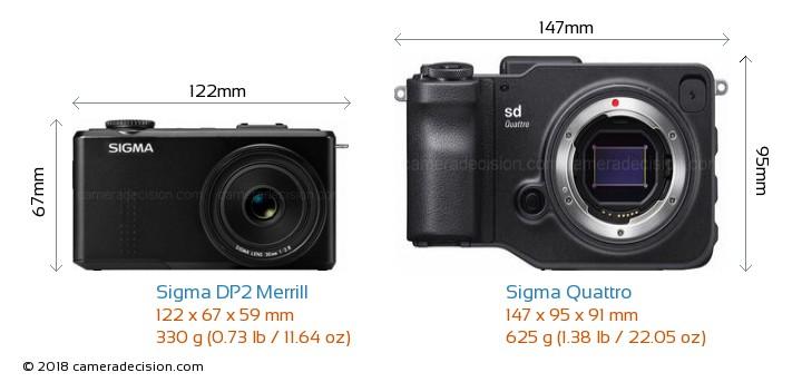 Sigma DP2 Merrill vs Sigma Quattro Camera Size Comparison - Front View