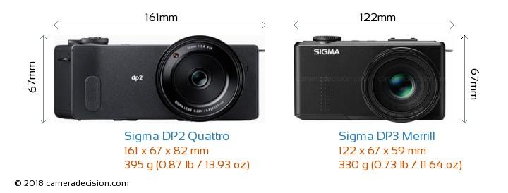 Sigma DP2 Quattro vs Sigma DP3 Merrill Camera Size Comparison - Front View