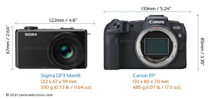 Sigma DP3 Merrill vs Canon RP Camera Size Comparison - Front View
