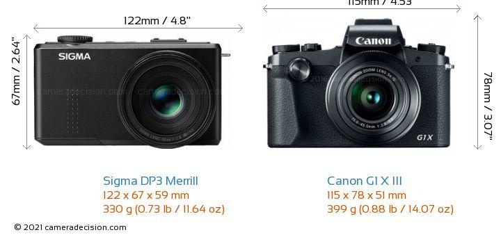 Sigma DP3 Merrill vs Canon G1 X III Camera Size Comparison - Front View