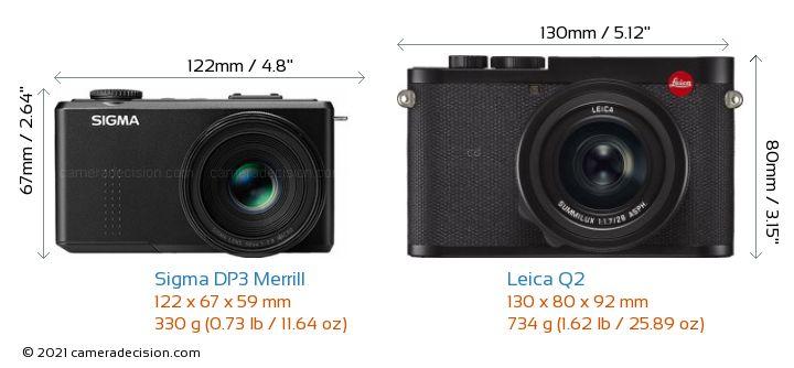 Sigma DP3 Merrill vs Leica Q2 Camera Size Comparison - Front View
