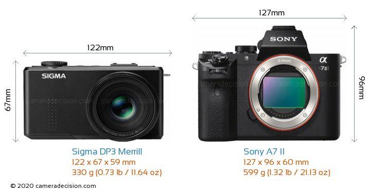 Sigma DP3 Merrill vs Sony A7 II Camera Size Comparison - Front View
