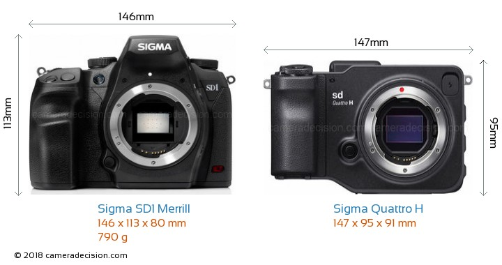 Sigma SD1 Merrill vs Sigma Quattro H Camera Size Comparison - Front View