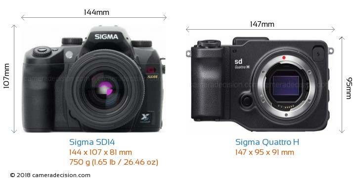 Sigma SD14 vs Sigma Quattro H Camera Size Comparison - Front View