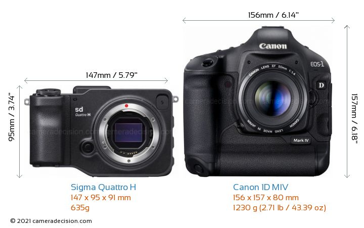 Sigma Quattro H vs Canon 1D MIV Camera Size Comparison - Front View