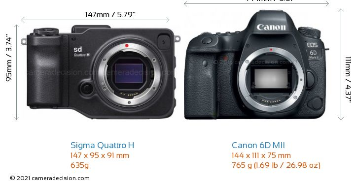Sigma Quattro H vs Canon 6D MII Camera Size Comparison - Front View