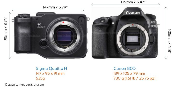 Sigma Quattro H vs Canon 80D Camera Size Comparison - Front View