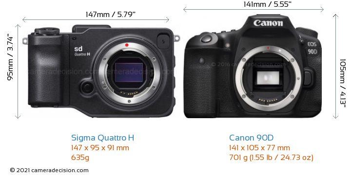 Sigma Quattro H vs Canon 90D Camera Size Comparison - Front View