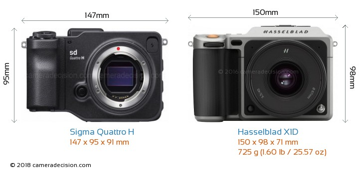 Sigma Quattro H vs Hasselblad X1D Camera Size Comparison - Front View