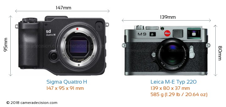 Sigma Quattro H vs Leica M-E Typ 220 Camera Size Comparison - Front View
