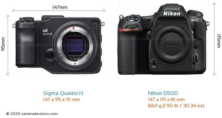 Sigma Quattro H vs Nikon D500 Camera Size Comparison - Front View