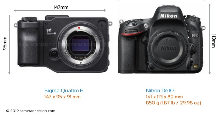 Sigma Quattro H vs Nikon D610 Camera Size Comparison - Front View
