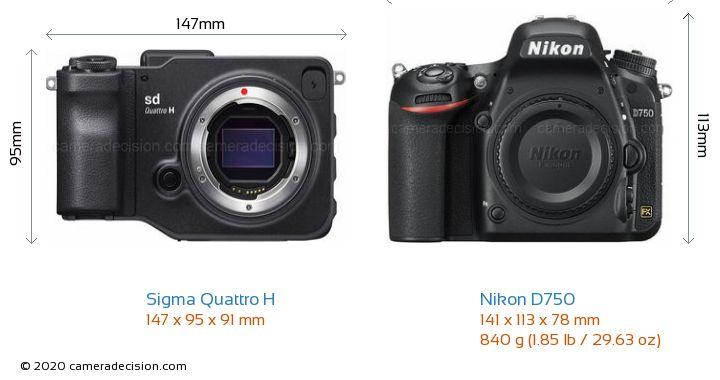 Sigma Quattro H vs Nikon D750 Camera Size Comparison - Front View