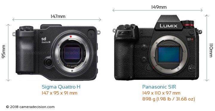 Sigma Quattro H vs Panasonic S1R Camera Size Comparison - Front View