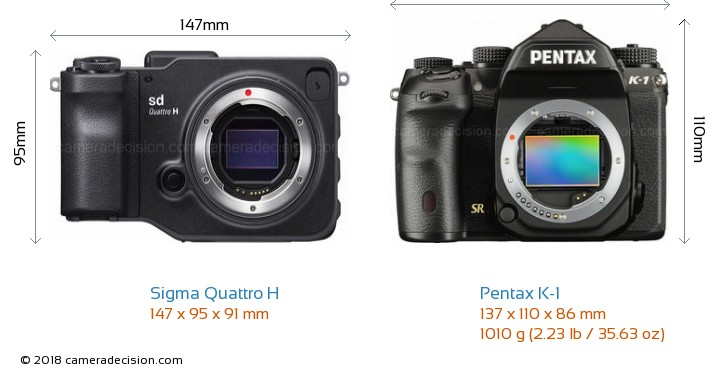 Sigma Quattro H vs Pentax K-1 Camera Size Comparison - Front View