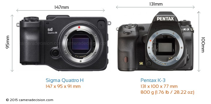 Sigma Quattro H vs Pentax K-3 Camera Size Comparison - Front View