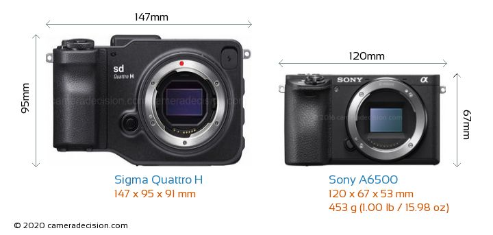 Sigma Quattro H vs Sony A6500 Camera Size Comparison - Front View