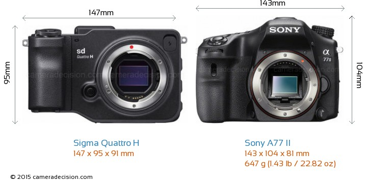 Sigma Quattro H vs Sony A77 II Camera Size Comparison - Front View