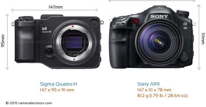 Sigma Quattro H vs Sony A99 Camera Size Comparison - Front View