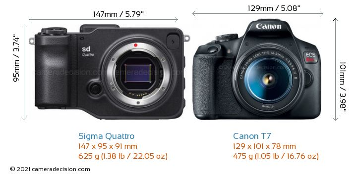 Sigma Quattro vs Canon T7 Camera Size Comparison - Front View